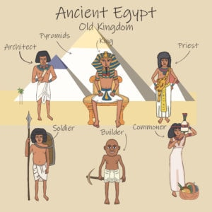 Ancient Egypt Old Kingdom